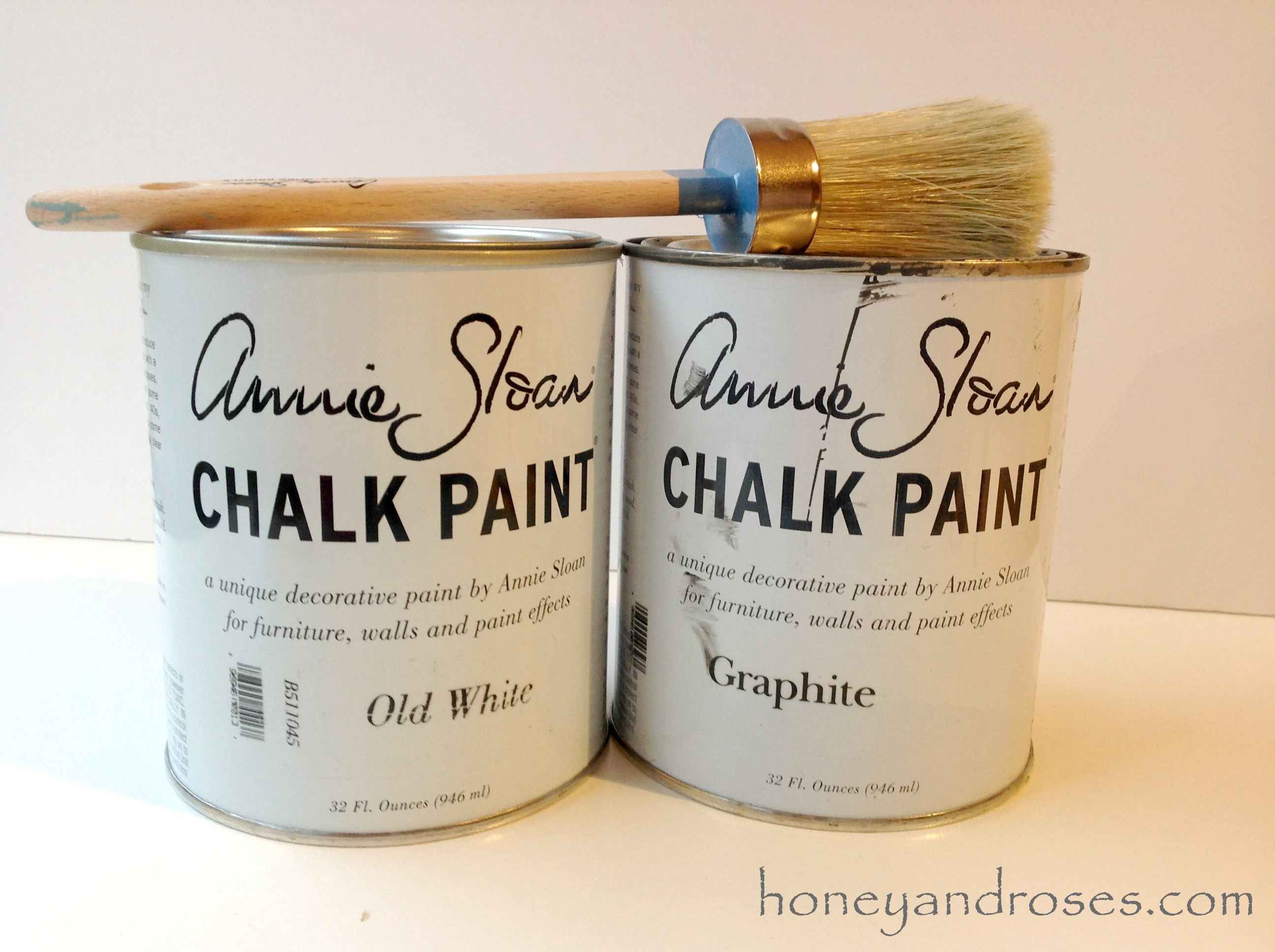 A Simple Beginners Guide When To Use A Paint Primer